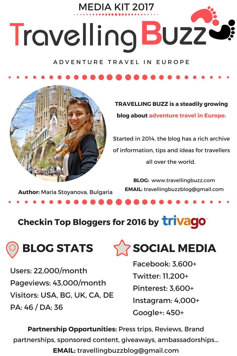 Media Kit Travelling Buzz travel blog